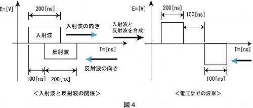 电路 电路图 电子 原理图 500_214